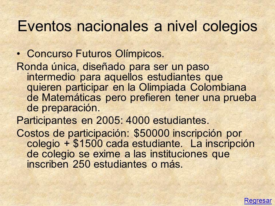 Eventos nacionales a nivel colegios Concurso Futuros Olímpicos. Ronda única, diseñado para ser un paso intermedio para aquellos estudiantes que quiere