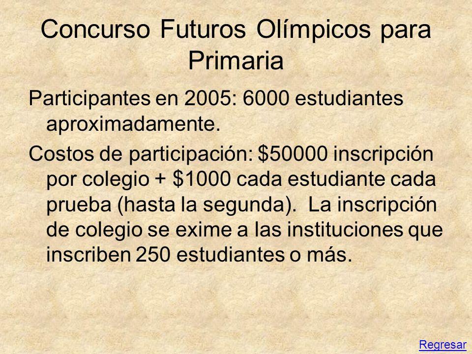 Concurso Futuros Olímpicos para Primaria Participantes en 2005: 6000 estudiantes aproximadamente. Costos de participación: $50000 inscripción por cole