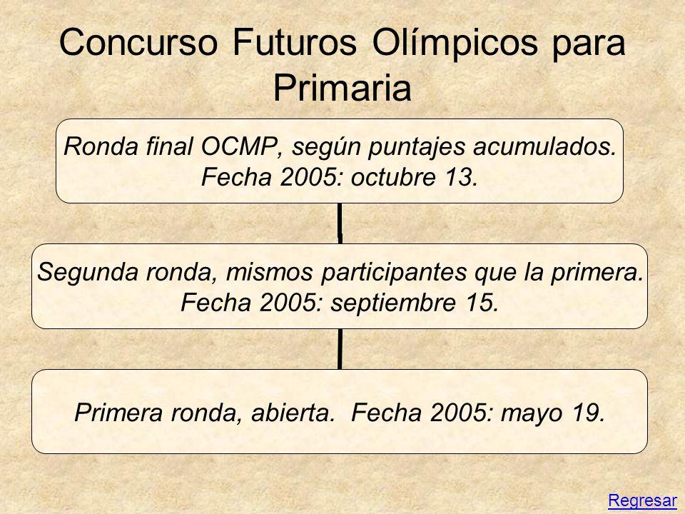 Concurso Futuros Olímpicos para Primaria Ronda final OCMP, según puntajes acumulados. Fecha 2005: octubre 13. Segunda ronda, mismos participantes que