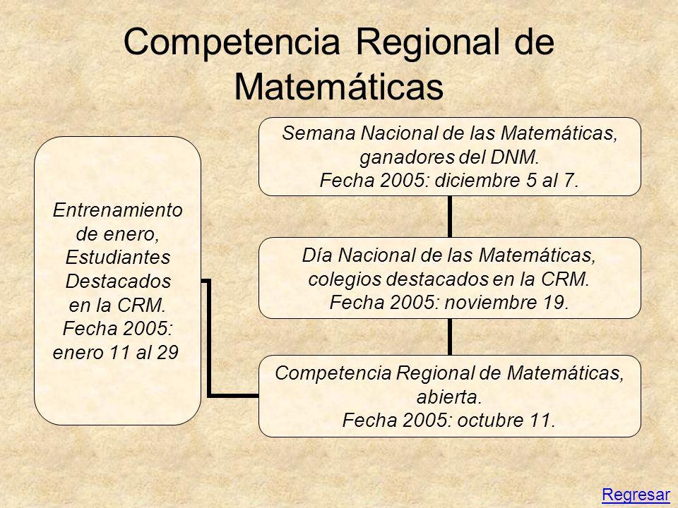 Competencia Regional de Matemáticas Semana Nacional de las Matemáticas, ganadores del DNM. Fecha 2005: diciembre 5 al 7. Día Nacional de las Matemátic