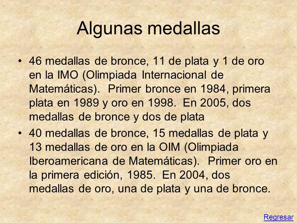 Algunas medallas 46 medallas de bronce, 11 de plata y 1 de oro en la IMO (Olimpiada Internacional de Matemáticas). Primer bronce en 1984, primera plat