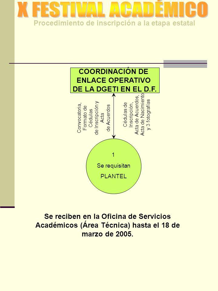 COORDINACIÓN DE ENLACE OPERATIVO DE LA DGETI EN EL D.F. 1 Se requisitan PLANTEL Convocatoria, Formato de Cédulas de Inscripción y Acta de Acuerdos Céd