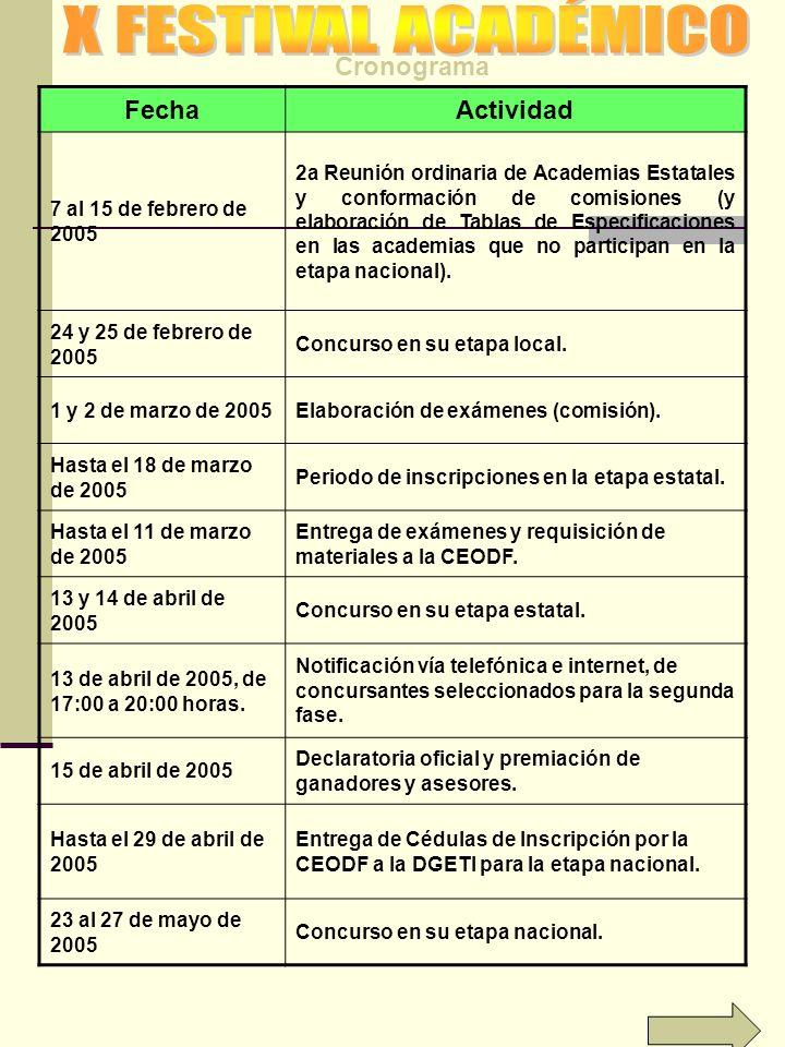 Cronograma FechaActividad 7 al 15 de febrero de 2005 2a Reunión ordinaria de Academias Estatales y conformación de comisiones (y elaboración de Tablas de Especificaciones en las academias que no participan en la etapa nacional).