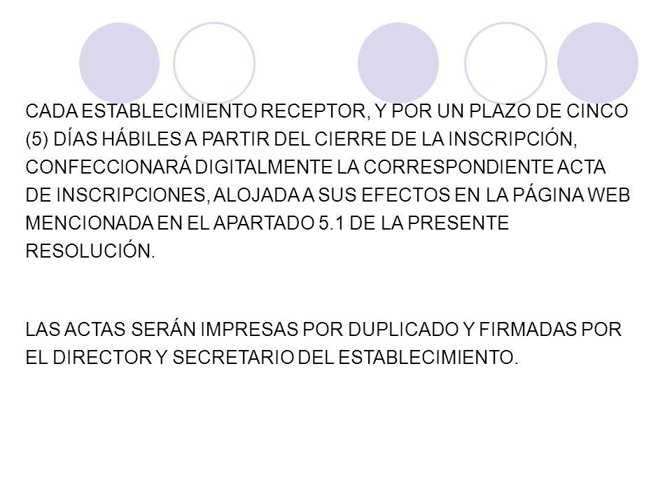 CADA ESTABLECIMIENTO RECEPTOR, Y POR UN PLAZO DE CINCO (5) DÍAS HÁBILES A PARTIR DEL CIERRE DE LA INSCRIPCIÓN, CONFECCIONARÁ DIGITALMENTE LA CORRESPON