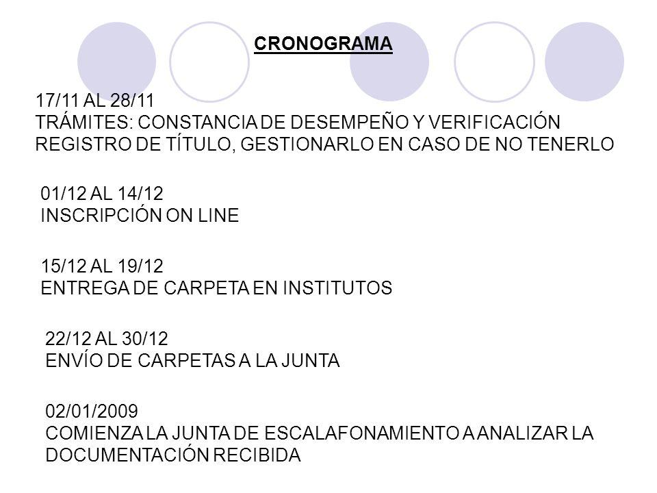 CRONOGRAMA 17/11 AL 28/11 TRÁMITES: CONSTANCIA DE DESEMPEÑO Y VERIFICACIÓN REGISTRO DE TÍTULO, GESTIONARLO EN CASO DE NO TENERLO 01/12 AL 14/12 INSCRI