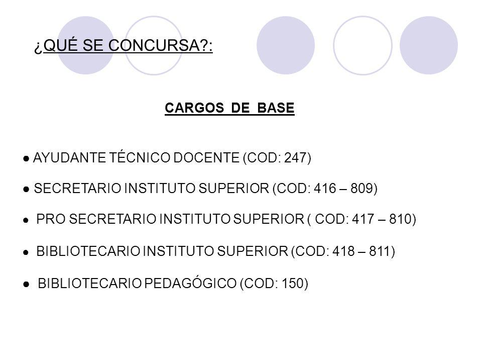 CADA ESTABLECIMIENTO RECEPTOR, Y POR UN PLAZO DE CINCO (5) DÍAS HÁBILES A PARTIR DEL CIERRE DE LA INSCRIPCIÓN, CONFECCIONARÁ DIGITALMENTE LA CORRESPONDIENTE ACTA DE INSCRIPCIONES, ALOJADA A SUS EFECTOS EN LA PÁGINA WEB MENCIONADA EN EL APARTADO 5.1 DE LA PRESENTE RESOLUCIÓN.