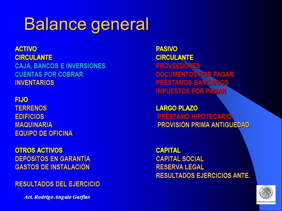 Act. Rodrigo Angulo Garfias Balance general ACTIVO PASIVO CIRCULANTE CIRCULANTE CAJA, BANCOS E INVERSIONES PROVEEDORES CUENTAS POR COBRAR DOCUMENTOS P