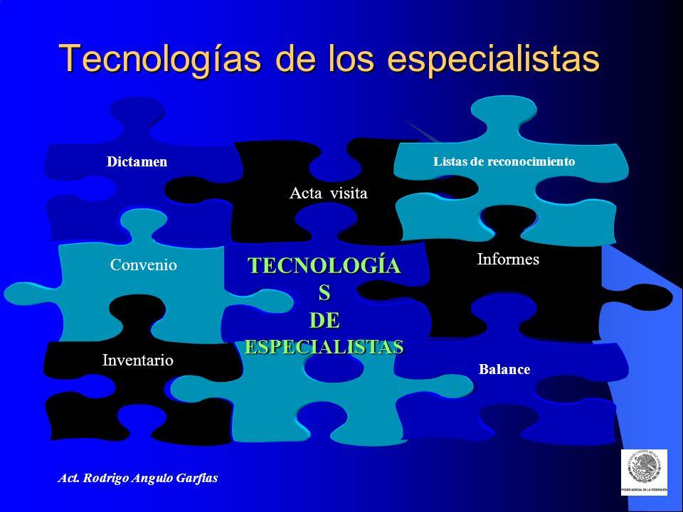 Act. Rodrigo Angulo Garfias Informes Balance Convenio Inventario Acta visita Listas de reconocimiento Dictamen Tecnologías de los especialistas TECNOL