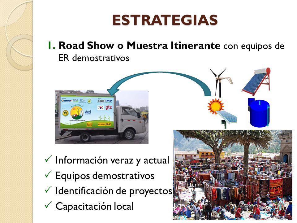 ESTRATEGIAS 1.Road Show o Muestra Itinerante con equipos de ER demostrativos Información veraz y actual Equipos demostrativos Identificación de proyectos Capacitación local