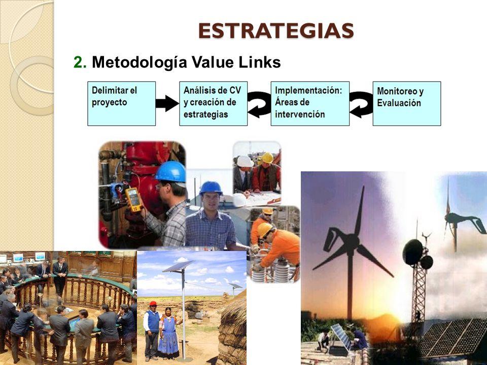 ESTRATEGIAS 2.Metodología Value Links