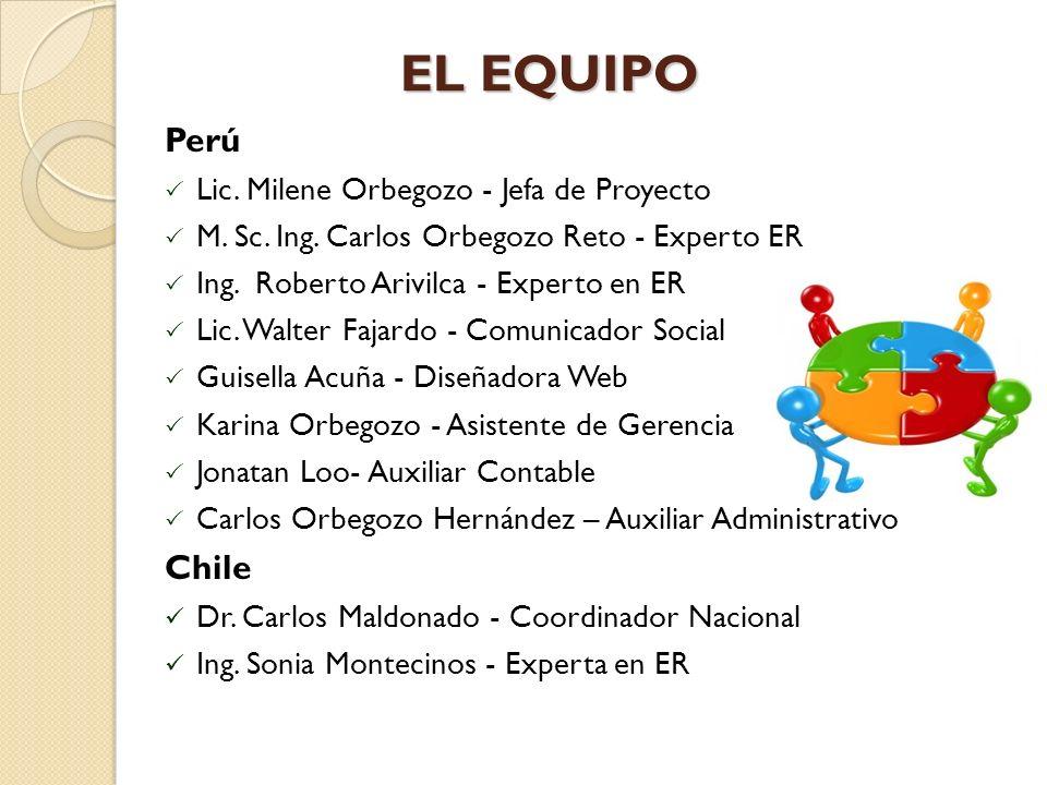 EL EQUIPO Perú Lic.Milene Orbegozo - Jefa de Proyecto M.