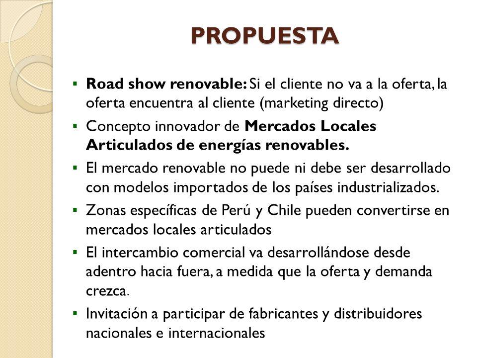 PROPUESTA Road show renovable: Si el cliente no va a la oferta, la oferta encuentra al cliente (marketing directo) Concepto innovador de Mercados Locales Articulados de energías renovables.