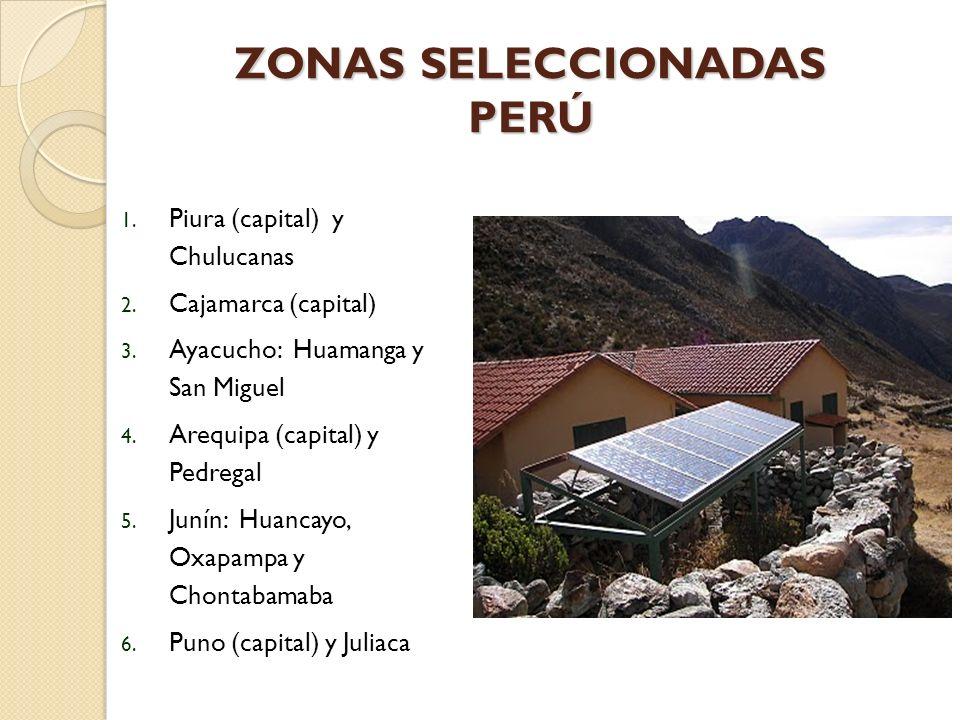 ZONAS SELECCIONADAS PERÚ 1.Piura (capital) y Chulucanas 2.