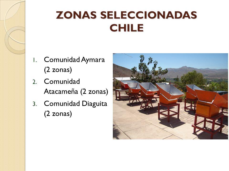 ZONAS SELECCIONADAS CHILE 1.Comunidad Aymara (2 zonas) 2.