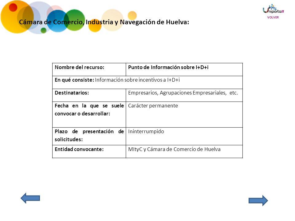 Cámara de Comercio, Industria y Navegación de Huelva: Nombre del recurso:Punto de Información sobre I+D+i En qué consiste: Información sobre incentivos a I+D+i Destinatarios:Empresarios, Agrupaciones Empresariales, etc.
