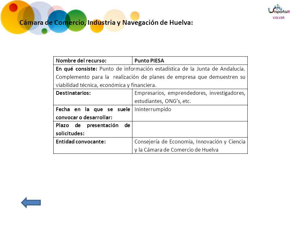 Cámara de Comercio, Industria y Navegación de Huelva: Nombre del recurso:Punto PIESA En qué consiste: Punto de información estadística de la Junta de Andalucía.