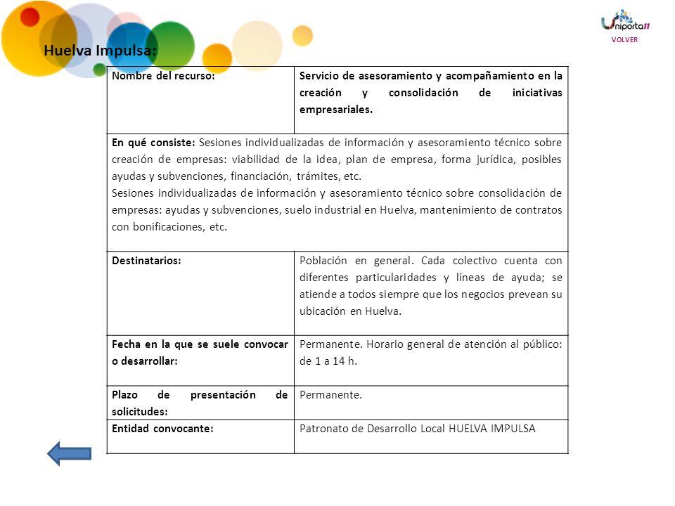 Huelva Impulsa: Nombre del recurso: Servicio de asesoramiento y acompañamiento en la creación y consolidación de iniciativas empresariales.