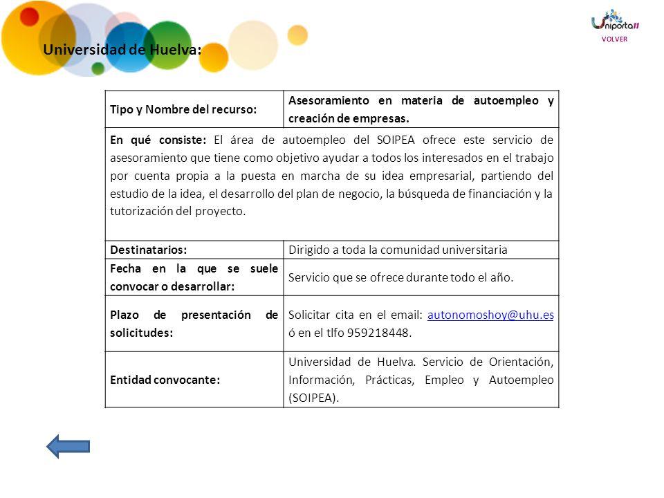 Universidad de Huelva: Tipo y Nombre del recurso: Asesoramiento en materia de autoempleo y creación de empresas.