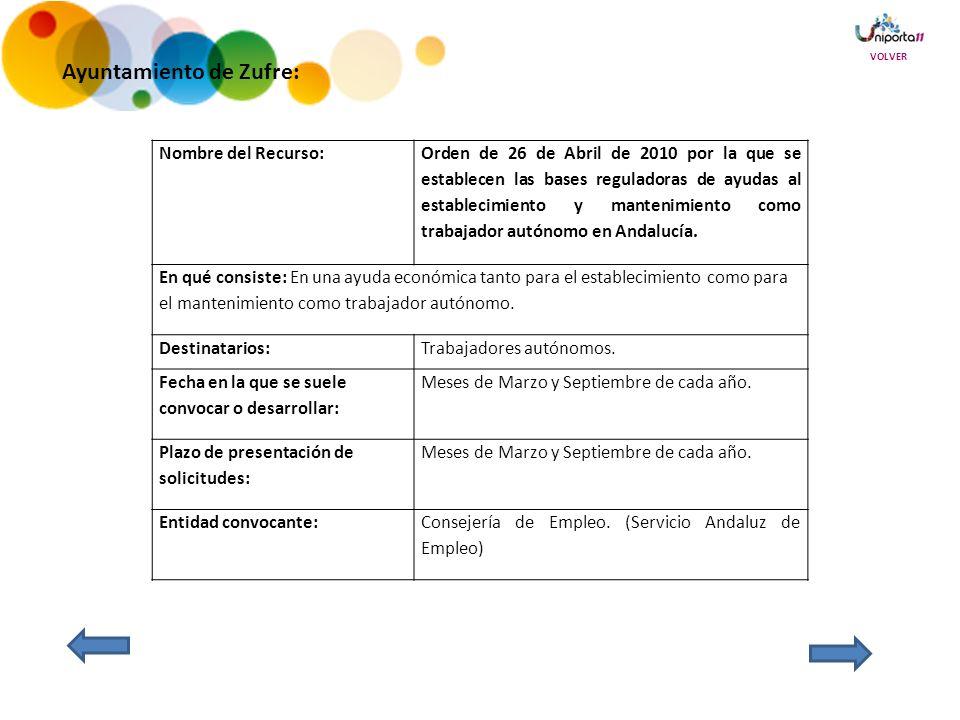 Nombre del Recurso: Orden de 26 de Abril de 2010 por la que se establecen las bases reguladoras de ayudas al establecimiento y mantenimiento como trabajador autónomo en Andalucía.