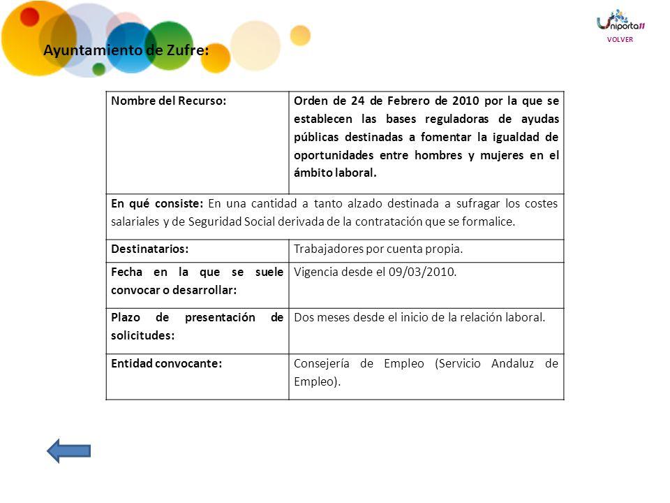 Ayuntamiento de Zufre: Nombre del Recurso: Orden de 24 de Febrero de 2010 por la que se establecen las bases reguladoras de ayudas públicas destinadas a fomentar la igualdad de oportunidades entre hombres y mujeres en el ámbito laboral.