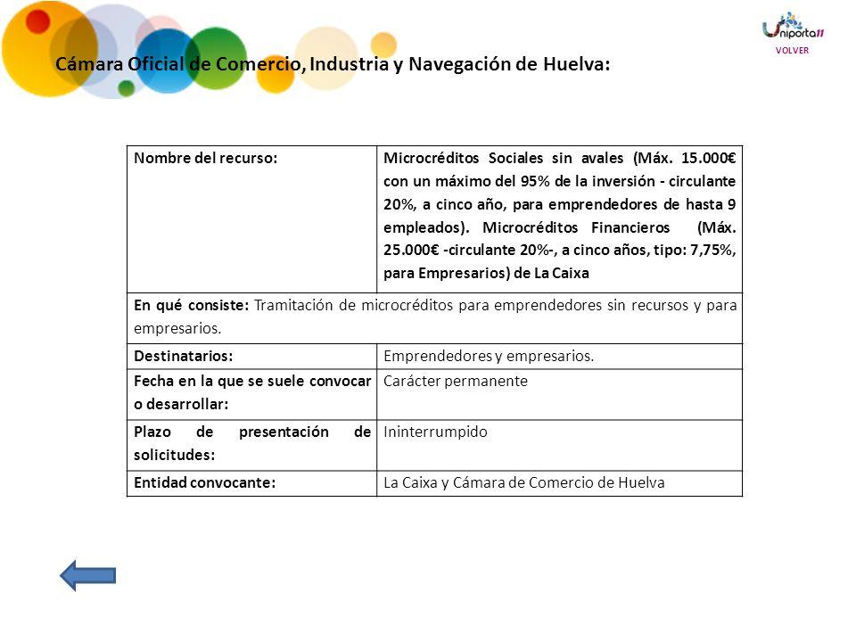 Cámara Oficial de Comercio, Industria y Navegación de Huelva: Nombre del recurso: Microcréditos Sociales sin avales (Máx.