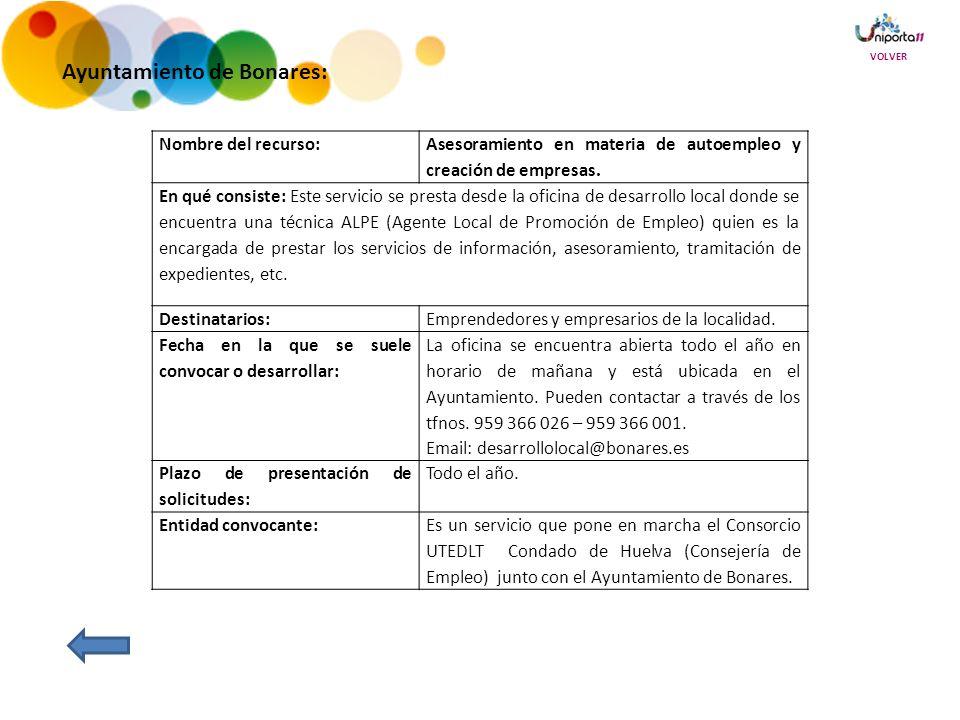 Ayuntamiento de Bonares: Nombre del recurso: Asesoramiento en materia de autoempleo y creación de empresas.
