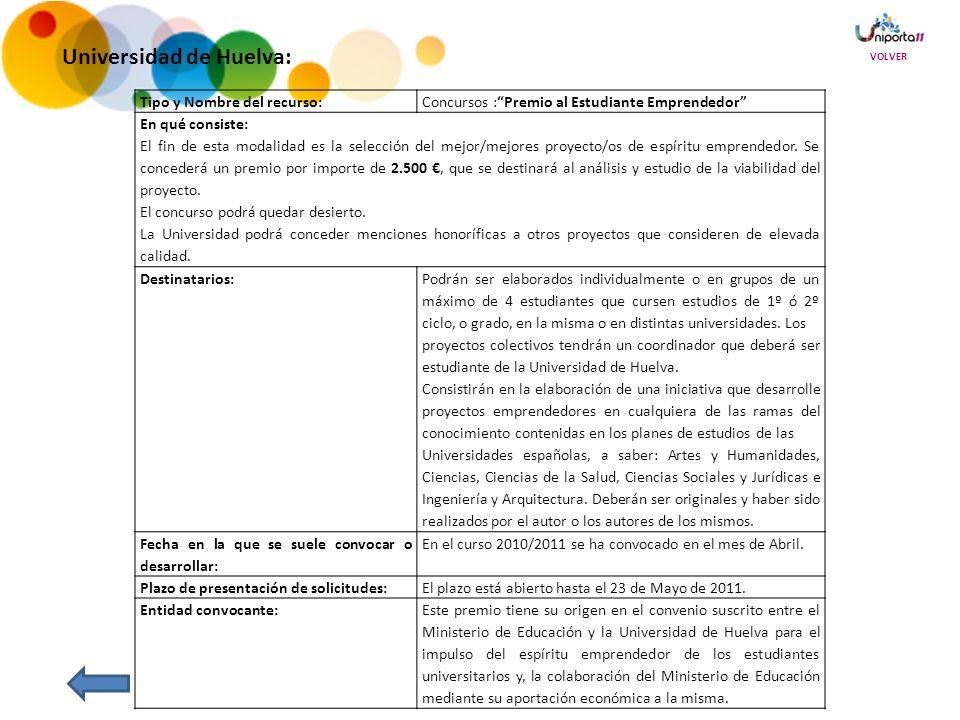 Universidad de Huelva: Tipo y Nombre del recurso:Concursos :Premio al Estudiante Emprendedor En qué consiste: El fin de esta modalidad es la selección del mejor/mejores proyecto/os de espíritu emprendedor.