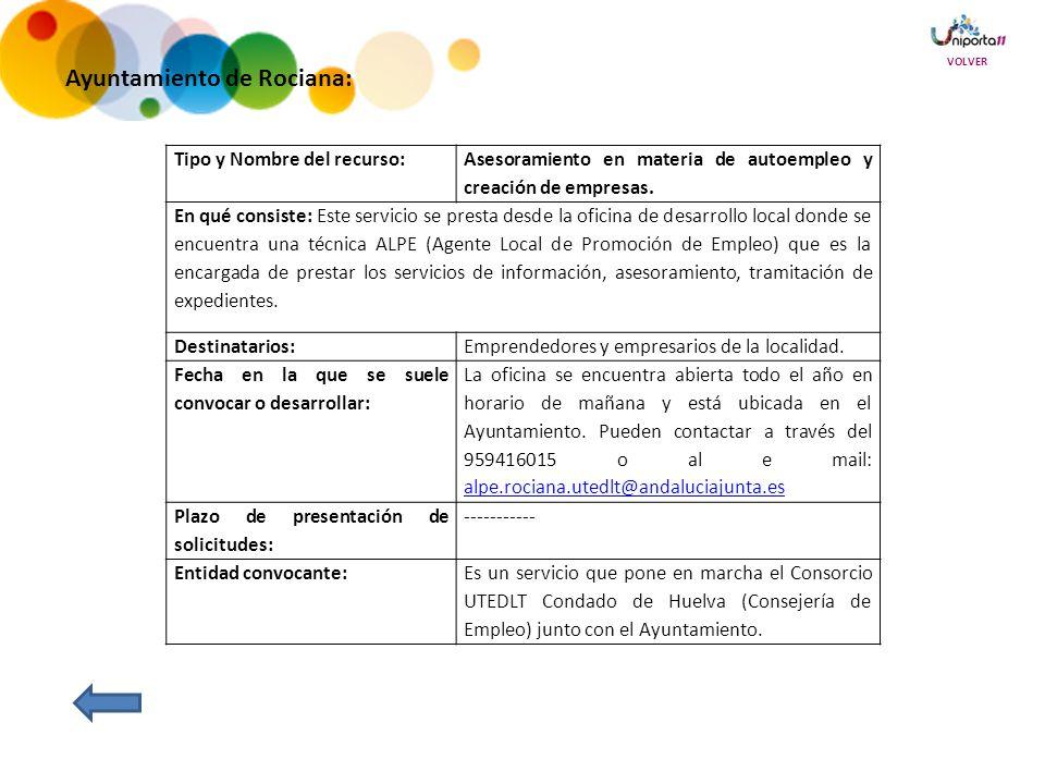 Ayuntamiento de Rociana: Tipo y Nombre del recurso: Asesoramiento en materia de autoempleo y creación de empresas.