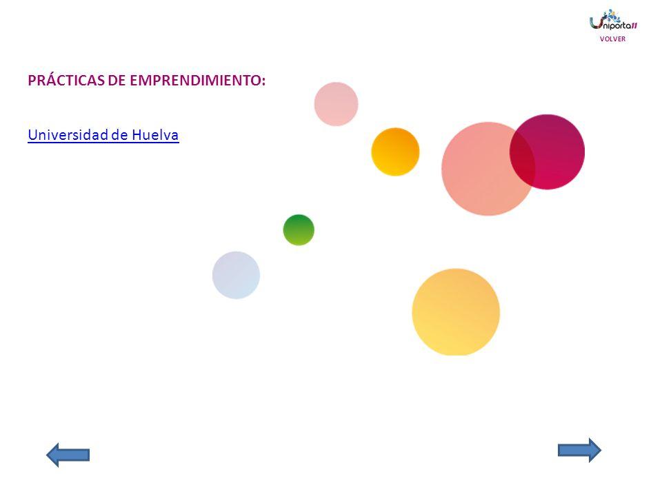 PRÁCTICAS DE EMPRENDIMIENTO: Universidad de Huelva VOLVER
