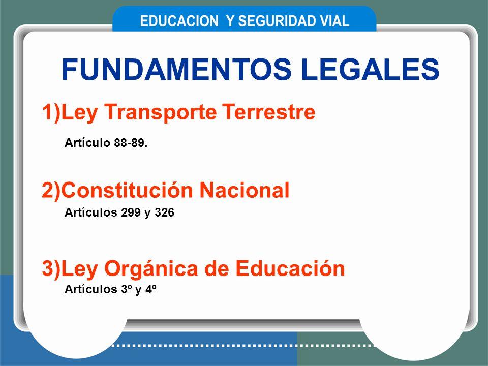 FUNDAMENTOS LEGALES 1)Ley Transporte Terrestre 2)Constitución Nacional 3)Ley Orgánica de Educación Artículo 88-89. Artículos 299 y 326 Artículos 3º y