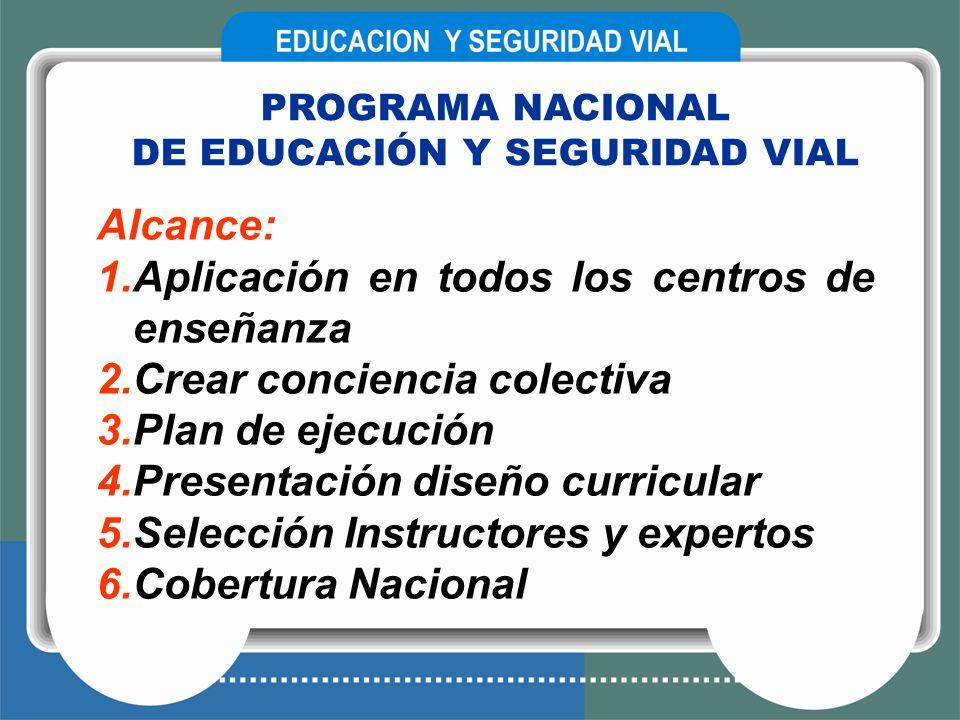 Alcance: 1.Aplicación en todos los centros de enseñanza 2.Crear conciencia colectiva 3.Plan de ejecución 4.Presentación diseño curricular 5.Selección