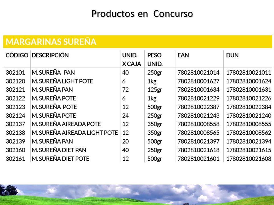 Bases del concurso Productos en Concurso