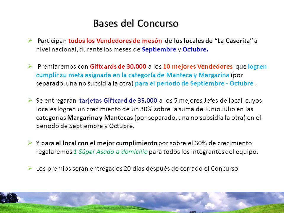 Bases del concurso Participan todos los Vendedores de mesón de los locales de La Caserita a nivel nacional, durante los meses de Septiembre y Octubre.