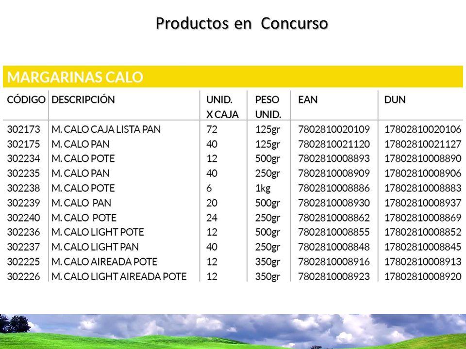 Productos en Concurso