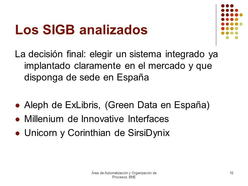 Área de Automatización y Organización de Procesos. BNE 10 Los SIGB analizados La decisión final: elegir un sistema integrado ya implantado claramente