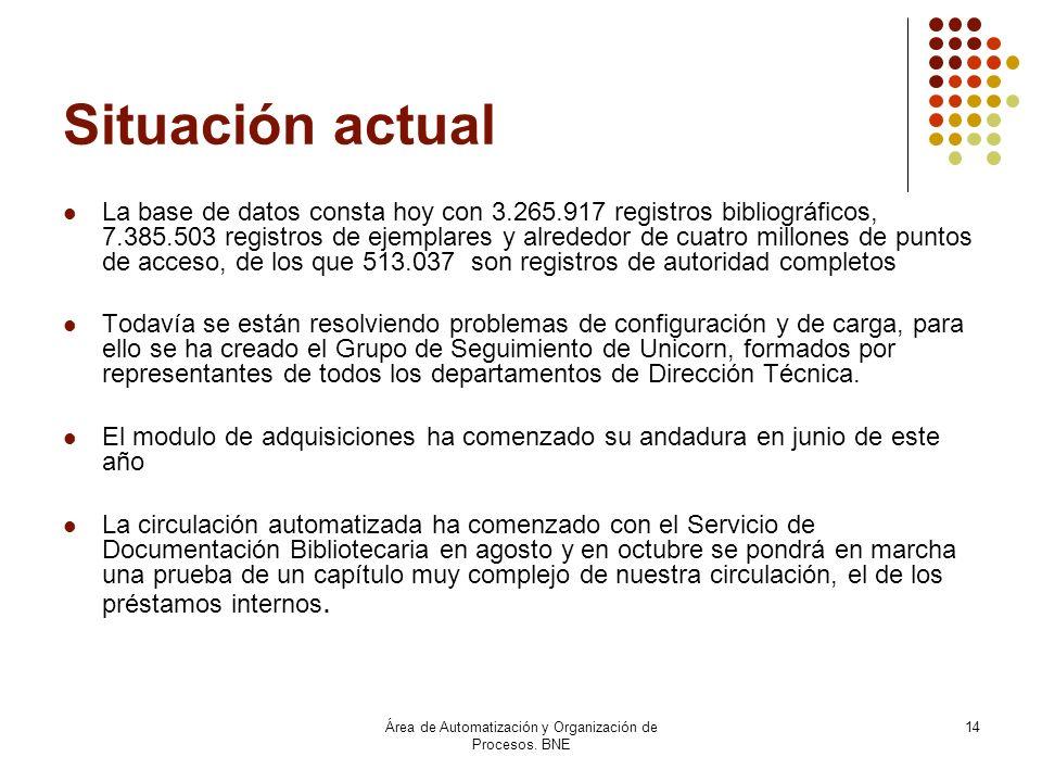 Área de Automatización y Organización de Procesos. BNE 14 Situación actual La base de datos consta hoy con 3.265.917 registros bibliográficos, 7.385.5