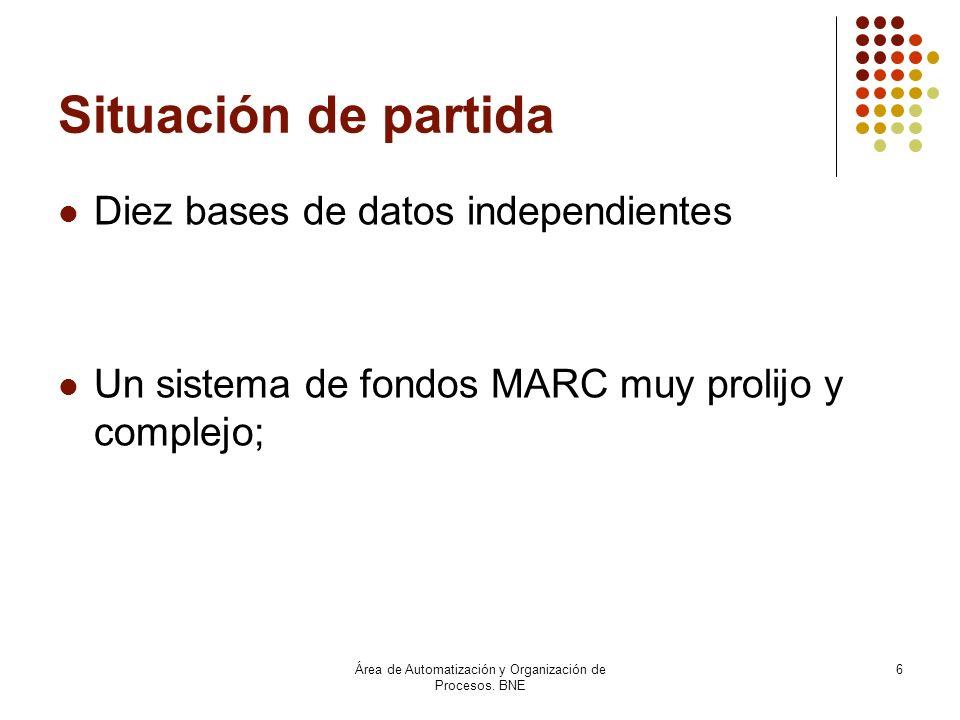 Área de Automatización y Organización de Procesos. BNE 6 Situación de partida Diez bases de datos independientes Un sistema de fondos MARC muy prolijo