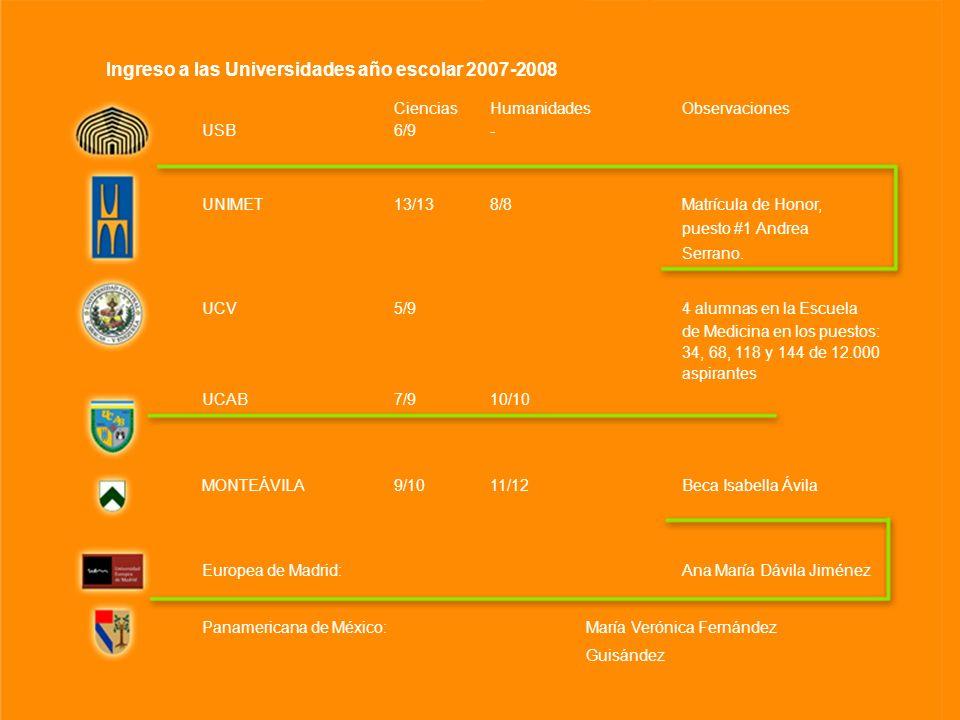 CULTURALES Modelo de las Naciones Unidas: encuentro de estudiantes de varios colegios y universidades que ayuda a los alumnos a desarrollar técnicas de oratoria, conciliación y estudio de políticas internacionales, entre otros.