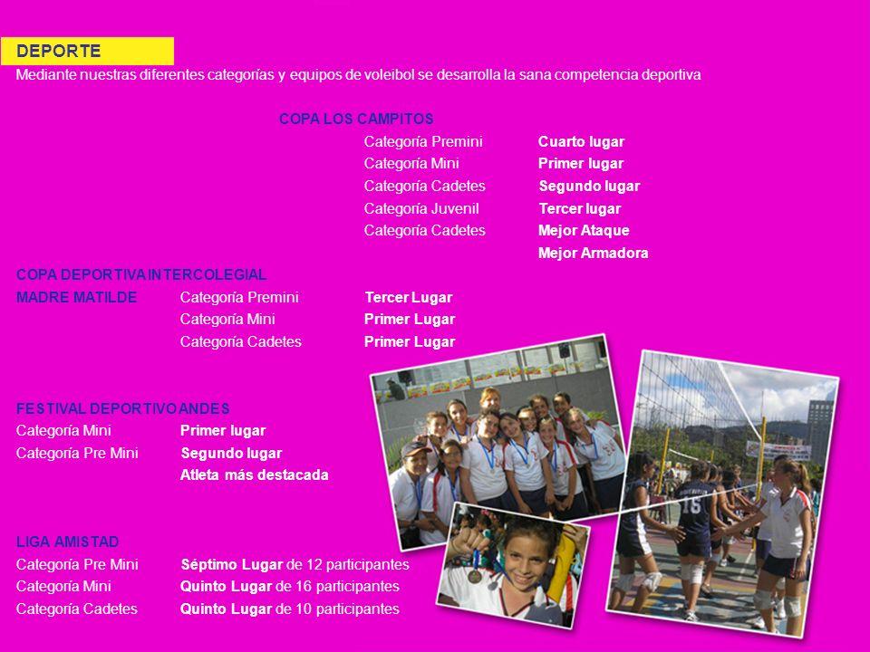 DEPORTE Mediante nuestras diferentes categorías y equipos de voleibol se desarrolla la sana competencia deportiva COPA LOS CAMPITOS Categoría Premini