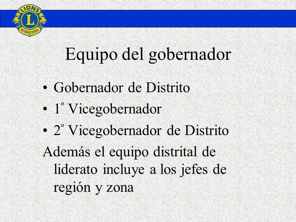 Gobernador de Distrito 1 º Vicegobernador 2 º Vicegobernador de Distrito Además el equipo distrital de liderato incluye a los jefes de región y zona