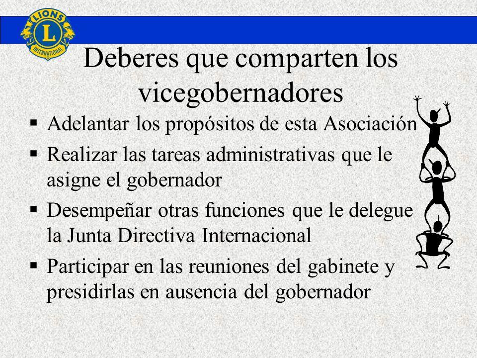 Deberes que comparten los vicegobernadores Adelantar los propósitos de esta Asociación Realizar las tareas administrativas que le asigne el gobernador