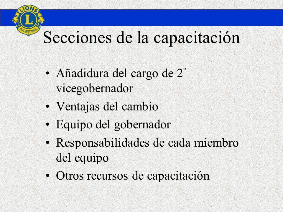Secciones de la capacitación Añadidura del cargo de 2 º vicegobernador Ventajas del cambio Equipo del gobernador Responsabilidades de cada miembro del
