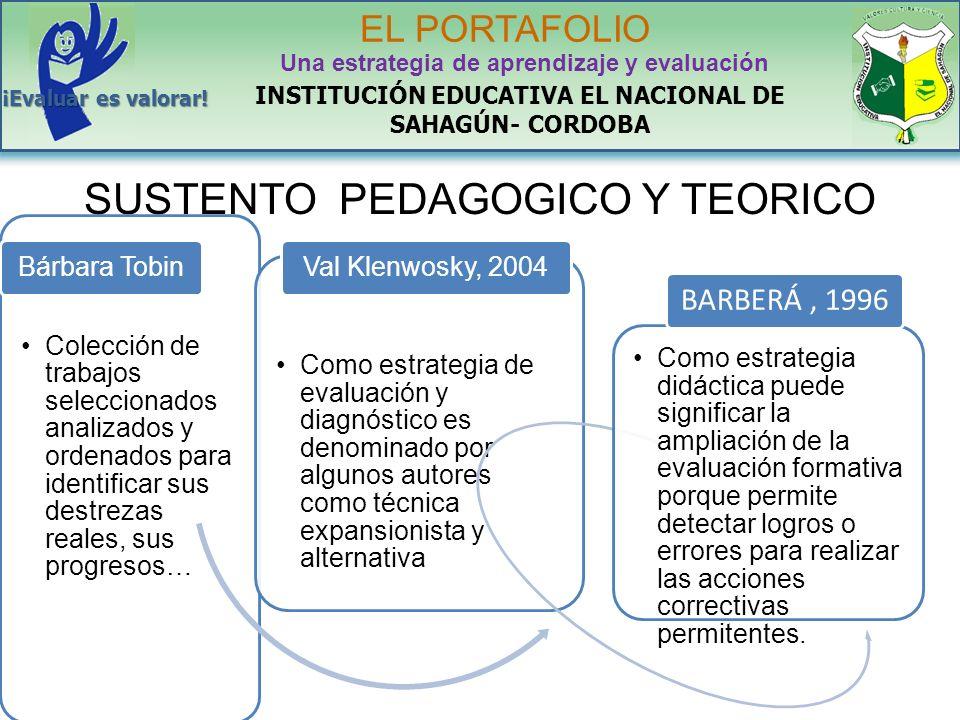 SUSTENTO PEDAGOGICO Y TEORICO INSTITUCIÓN EDUCATIVA EL NACIONAL DE SAHAGÚN- CORDOBA EL PORTAFOLIO Una estrategia de aprendizaje y evaluación ¡Evaluar