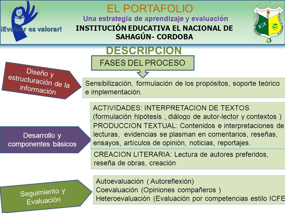INSTITUCIÓN EDUCATIVA EL NACIONAL DE SAHAGÚN- CORDOBA EL PORTAFOLIO Una estrategia de aprendizaje y evaluación ¡Evaluar es valorar.