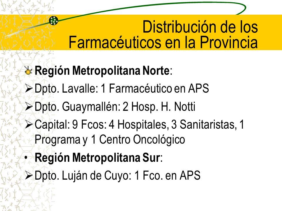 Distribución de los Farmacéuticos en la Provincia Región Metropolitana Norte : Dpto.