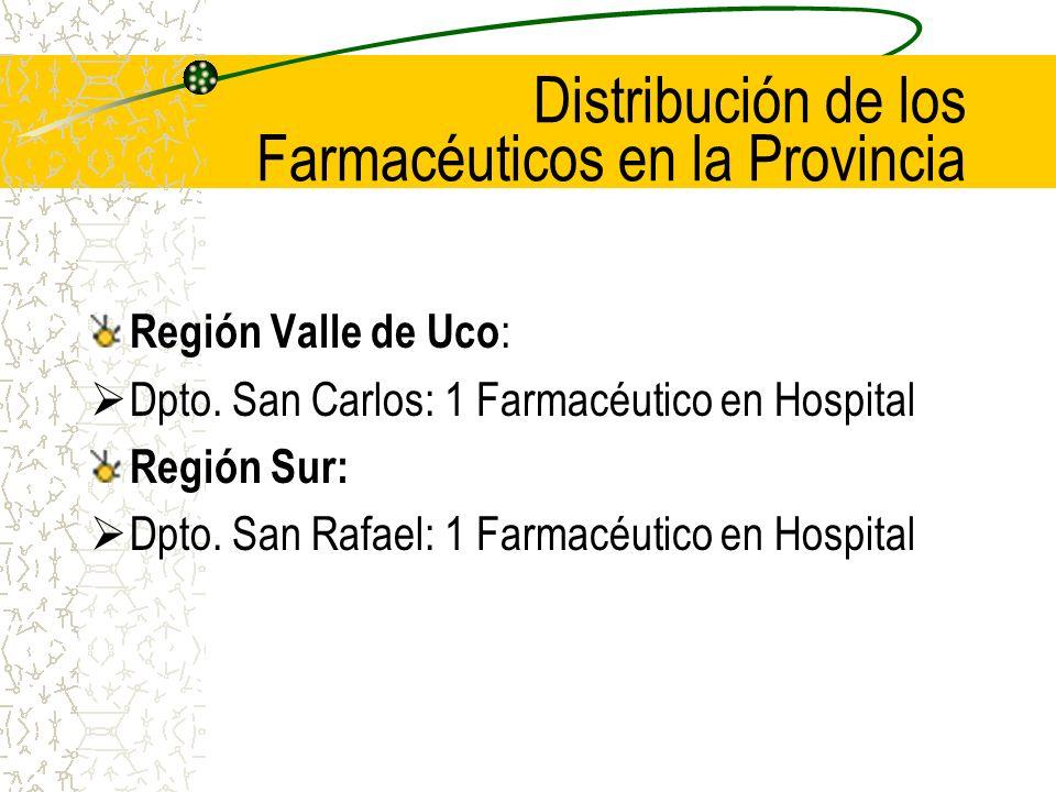 Distribución de los Farmacéuticos en la Provincia Región Valle de Uco : Dpto.