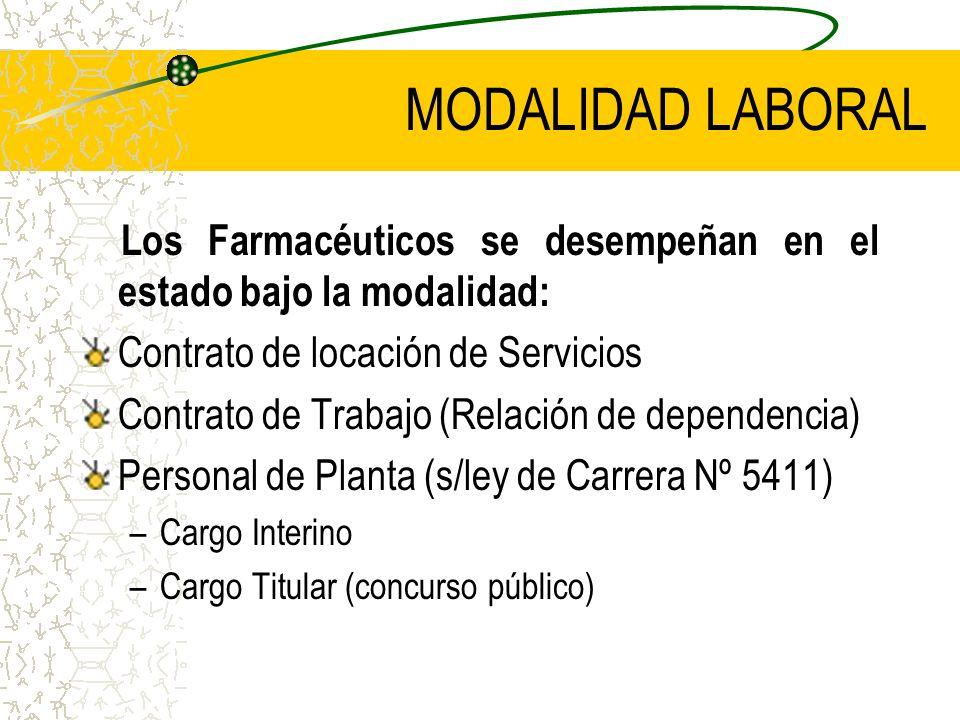 MODALIDAD LABORAL Los Farmacéuticos se desempeñan en el estado bajo la modalidad: Contrato de locación de Servicios Contrato de Trabajo (Relación de dependencia) Personal de Planta (s/ley de Carrera Nº 5411) –Cargo Interino –Cargo Titular (concurso público)