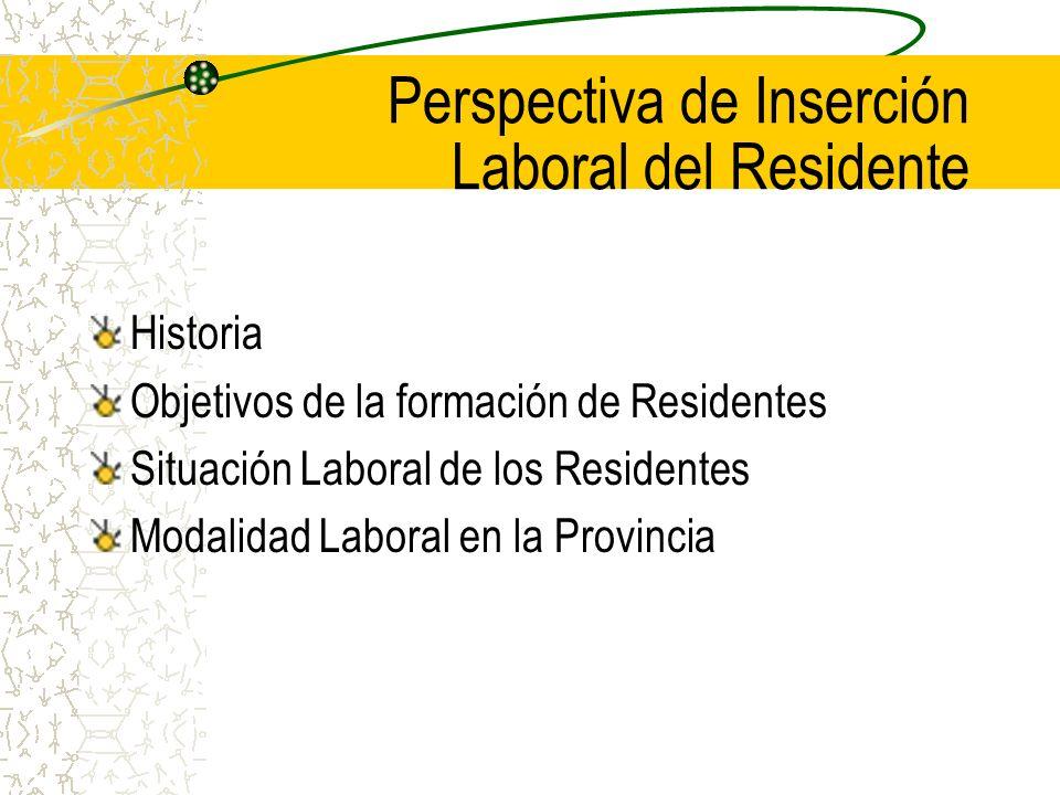 Perspectiva de Inserción Laboral del Residente Historia Objetivos de la formación de Residentes Situación Laboral de los Residentes Modalidad Laboral en la Provincia