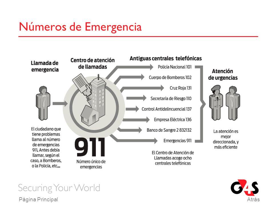 Números de Emergencia Página PrincipalAtrás