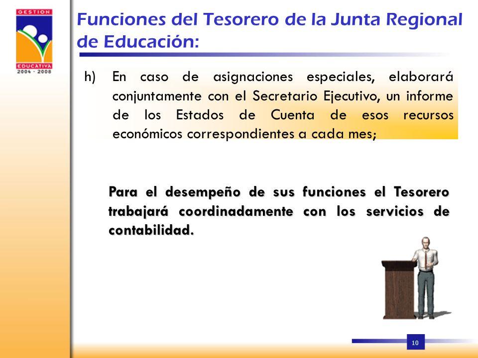 10 Funciones del Tesorero de la Junta Regional de Educación: a)Velar por el cumplimiento de las políticas educativas y las disposiciones emanadas del Consejo Nacional de Educación.